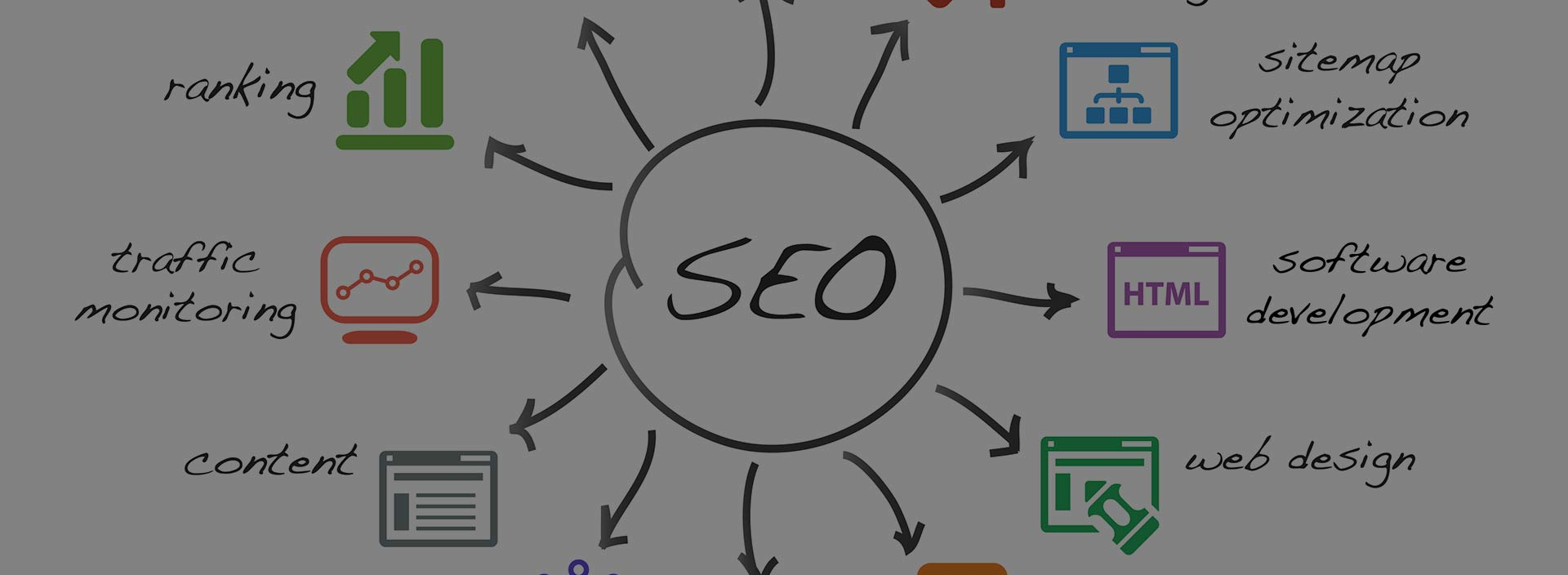 Picking Keywords for SEO and Digital Marketing