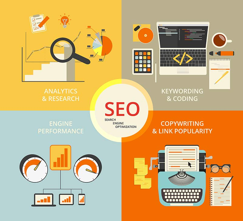 SEO Services for your growing business