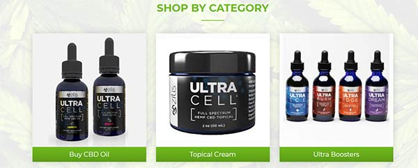 Shop CBD by Category