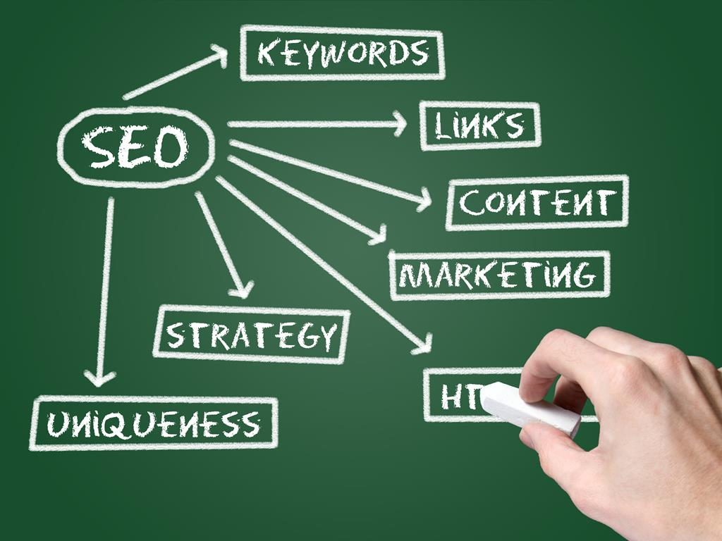 Content SEO graphic - Seota Digital Marketing Frisco, TX